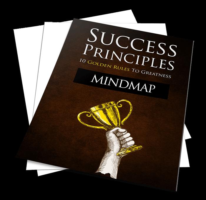 Success Principles Mind Map