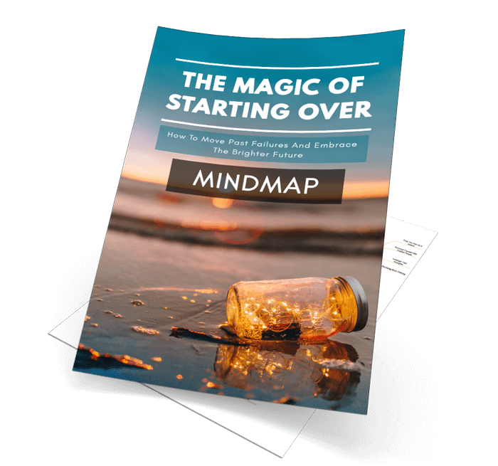 The Magic Of Starting Over MINDMAP Image